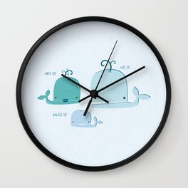 whale family Wall Clock