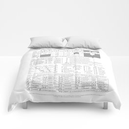 International Phonetic Alphabet Comforters