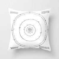 solar system Throw Pillows featuring Solar System by Public Demesne