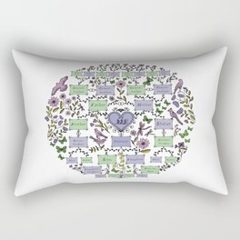 Illustrated Family Tree, colored lilac, Genealogical Illustration of Ancestrors and Descendants Rectangular Pillow