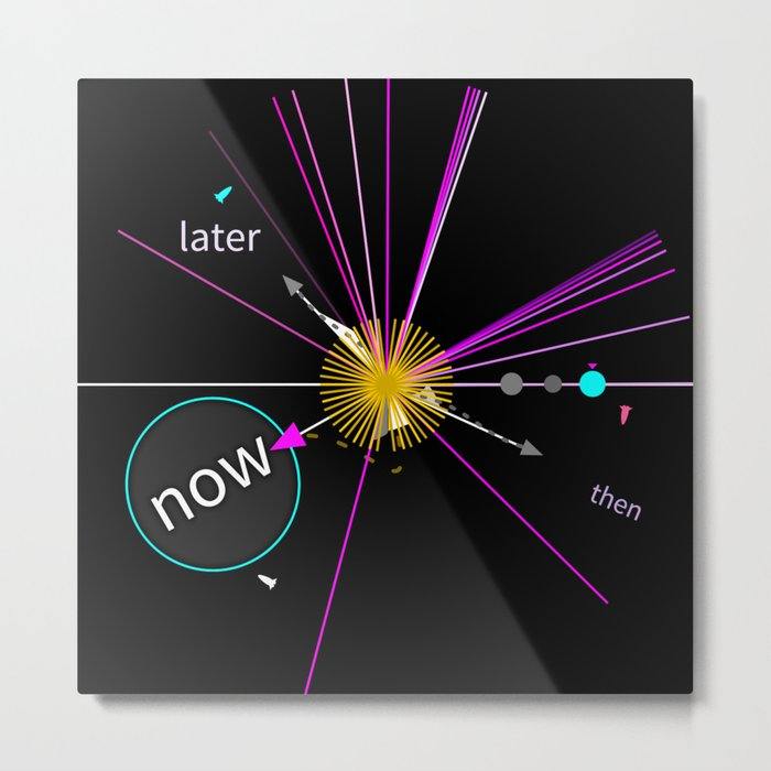 Then, Now, Later Metal Print