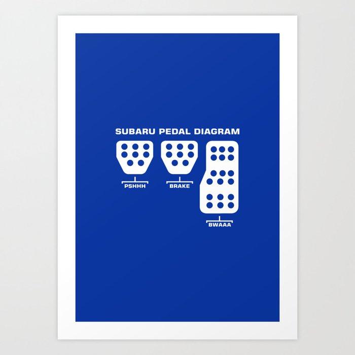 Subaru Pedal Diagram Art Print By Ilovemubs Society6