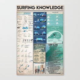 surfing maps sufing knowladge Canvas Print