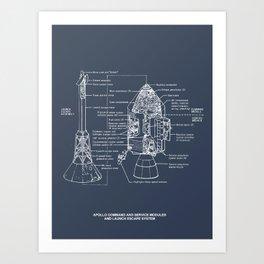The Command Module Art Print