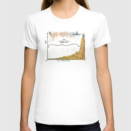 'The Far Left' T-shirt