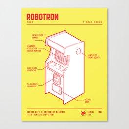 ARCADE CAB - ROBOTRON Canvas Print