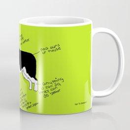 Border Collie Coffee Mug