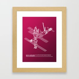 Space Station Mir Framed Art Print