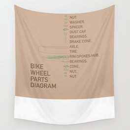 Bike Wheel Parts Diagram in Tan Wall Tapestry