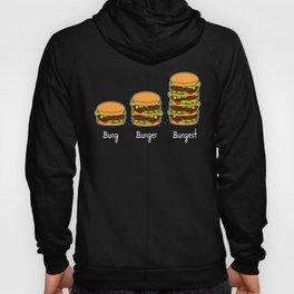 Burger explained 2. Burg. Burger. Burgest. Hoody