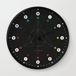 Wanduhr Minimalistisch Dunkel © hatgirl.de 2017 Wall Clock