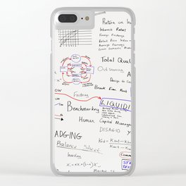 Business words Clear iPhone Case