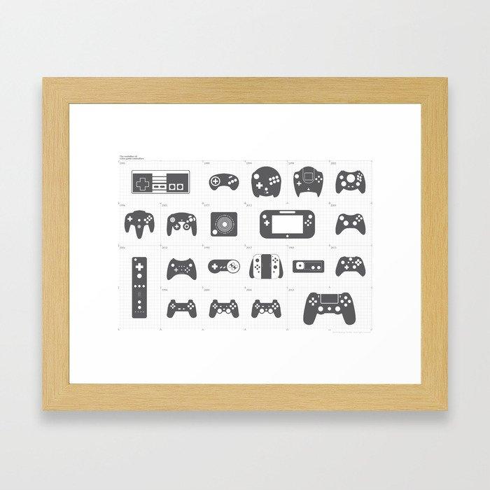 The Evolution of Video Game Controllers Gerahmter Kunstdruck