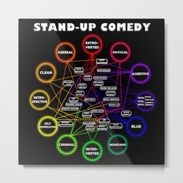 Comedy Chart *UPDATED* Metal Print