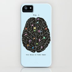 Your Brain On Video Games iPhone (5, 5s) Slim Case