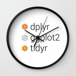 Tidyverse libraries: dplyr, ggplot2, tidyr Wall Clock