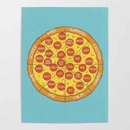 Pizza Feeling Wheel - An Emotion Wheel for Children and Adolescents Poster