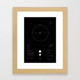 Exoplanet Keplar-442b - Black Framed Art Print