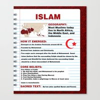 islam Canvas Prints featuring Islam Poster by Idle Amusement
