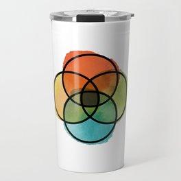 Ikigai Watercolor Travel Mug