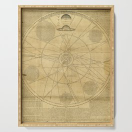 Solar System Chart with the Orbits of Planets and Comets (1720) Serving Tray