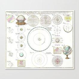 Homann Heirs Solar System Astronomical Chart Canvas Print