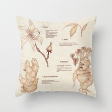 Herbology Reference Chart (Hogwarts) Throw Pillow