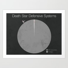 Death Star Defensive Systems Art Print