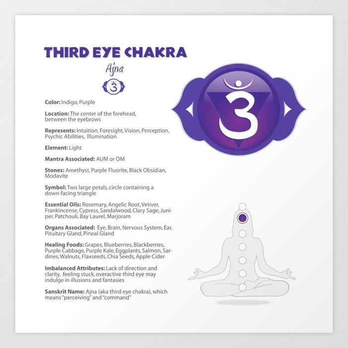 Third Eye Chakra - Ajna Chart & Illustration Art Print by serenaking
