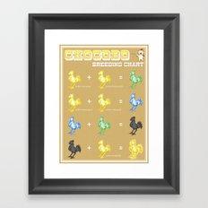 Chocobo Breeding Chart Framed Art Print