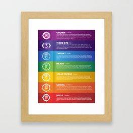 7 Chakra Chart & Symbols #17 Framed Art Print