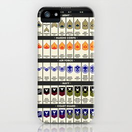 United States Armed Forces Enlisted Rank Insignia iPhone Case