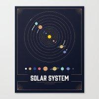 solar system Canvas Prints featuring Solar System by Ashley Trowel