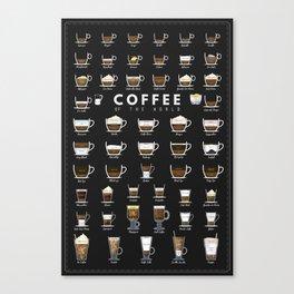 Coffee Types Chart Leinwanddruck