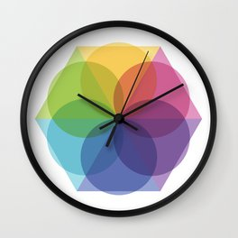 Fig. 012 Wall Clock