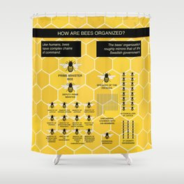 The Organization of Bees Shower Curtain