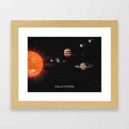 Solar System w/ Faces Framed Art Print