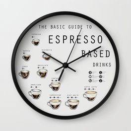THE BASIC GUIDE TO ESPRESSO BASED DRINKS Wall Clock