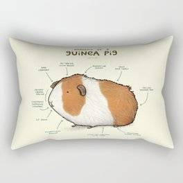 Anatomy of a Guinea Pig Rectangular Pillow