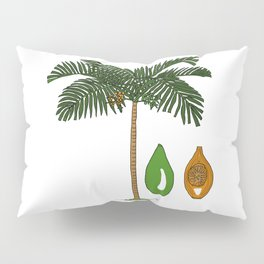 Areca Palm Pillow Sham