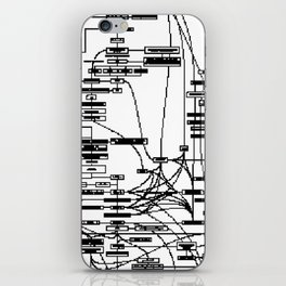 system iPhone Skin