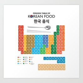 Periodic Table of Korean Food Art Print