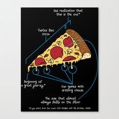 Pizza explained Canvas Print