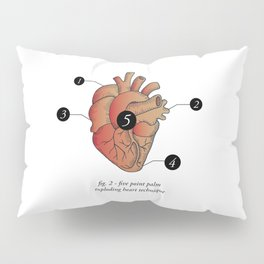 Five Point Palm Exploding Heart Technique Pillow Sham