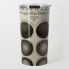 Geography Epitomised in Six Copper Plate Delineations (S. Dunn, 1786) Travel Mug