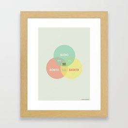 Bueno Bonito Barato Framed Art Print