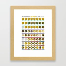 NBA Championship Rings Framed Art Print