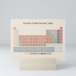 Ceramic Oxide Periodic Table in Earthy on Sand Mini Art Print