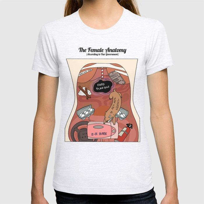 Female Anatomy Chart Mersnoforum