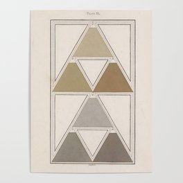 Antique Color Theory Poster